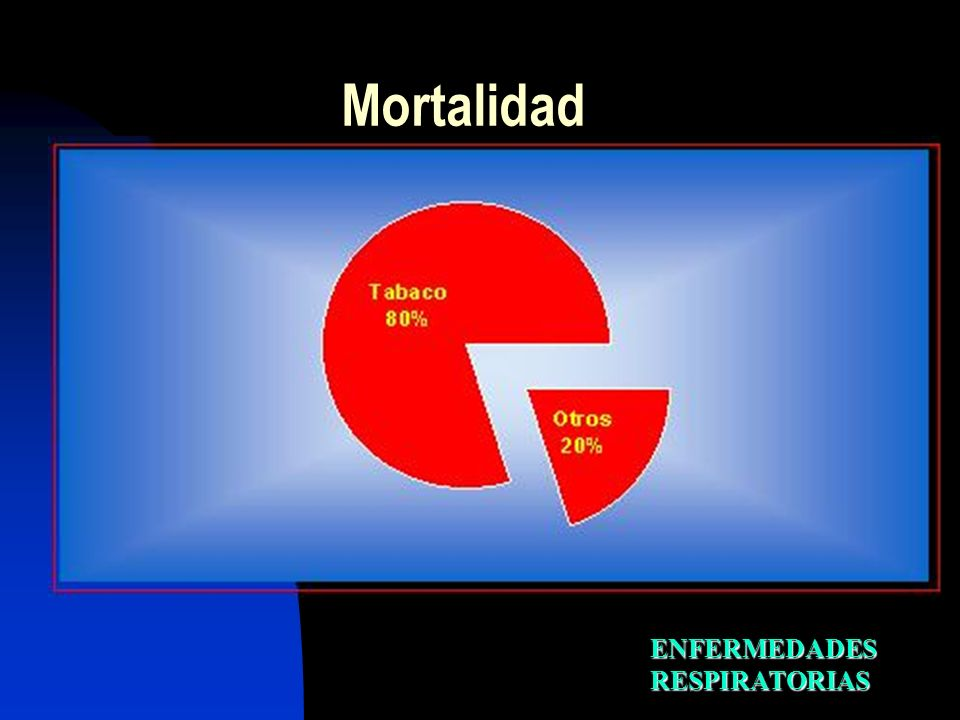 Mortalidad ENFERMEDADES RESPIRATORIAS