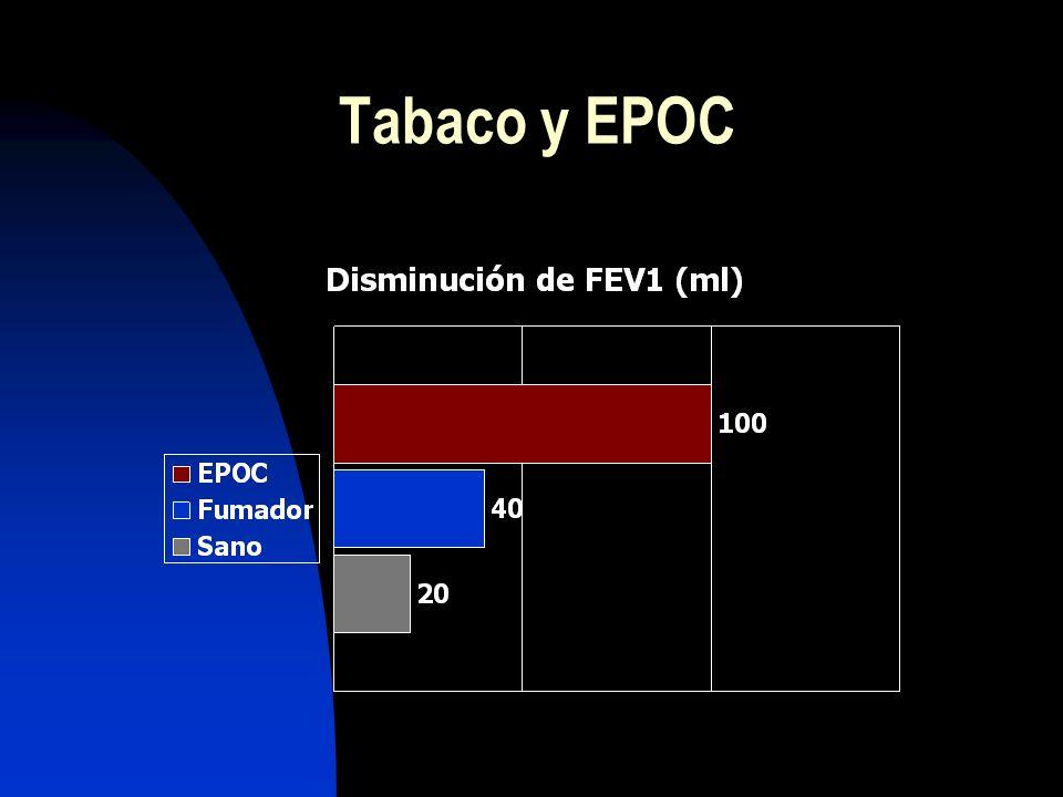 Tabaco y EPOC