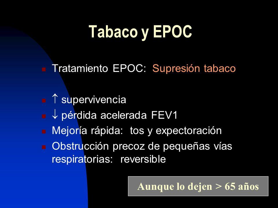 Tabaco y EPOC Tratamiento EPOC: Supresión tabaco  supervivencia