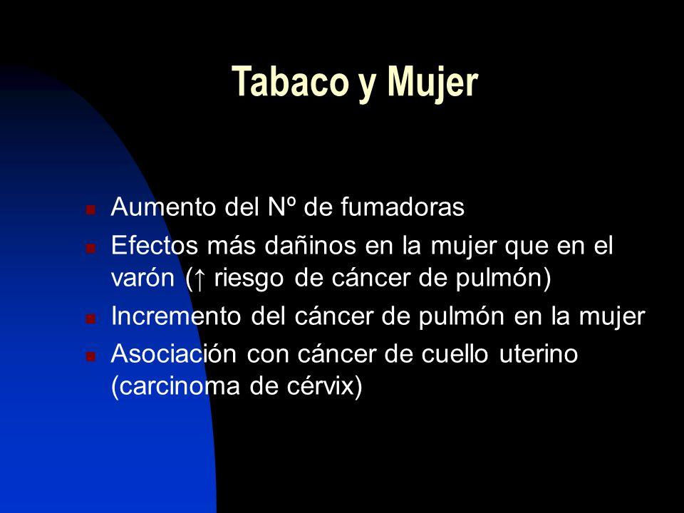 Tabaco y Mujer Aumento del Nº de fumadoras