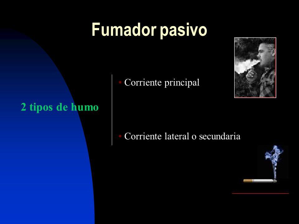 Fumador pasivo 2 tipos de humo Corriente principal