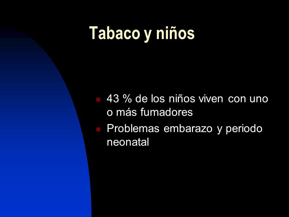 Tabaco y niños 43 % de los niños viven con uno o más fumadores
