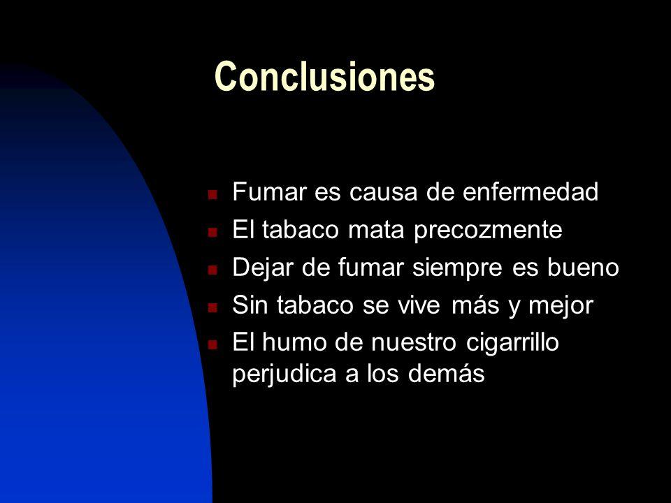 Conclusiones Fumar es causa de enfermedad El tabaco mata precozmente