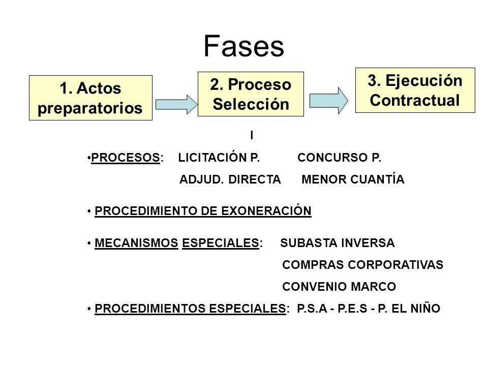 3. Ejecución Contractual