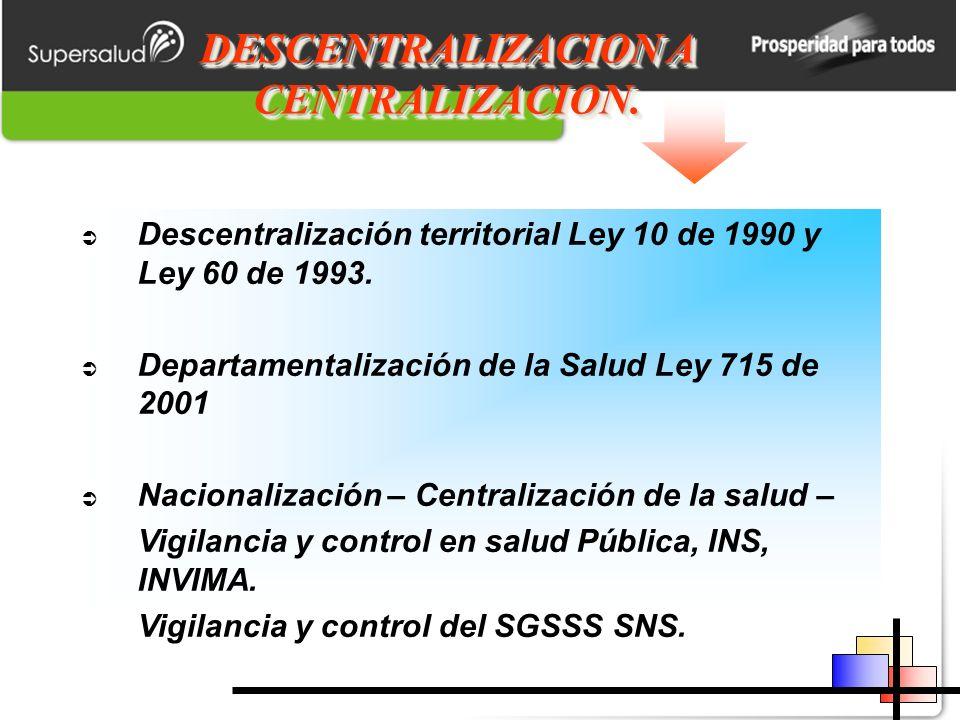 DESCENTRALIZACION A CENTRALIZACION.