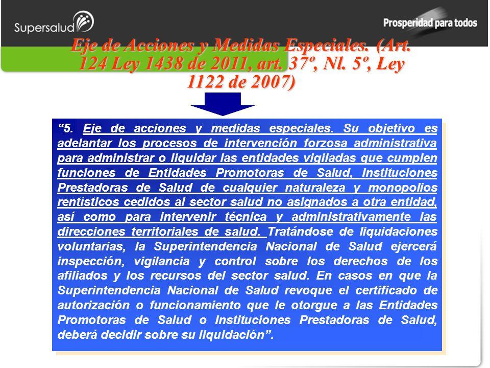 Eje de Acciones y Medidas Especiales. (Art. 124 Ley 1438 de 2011, art