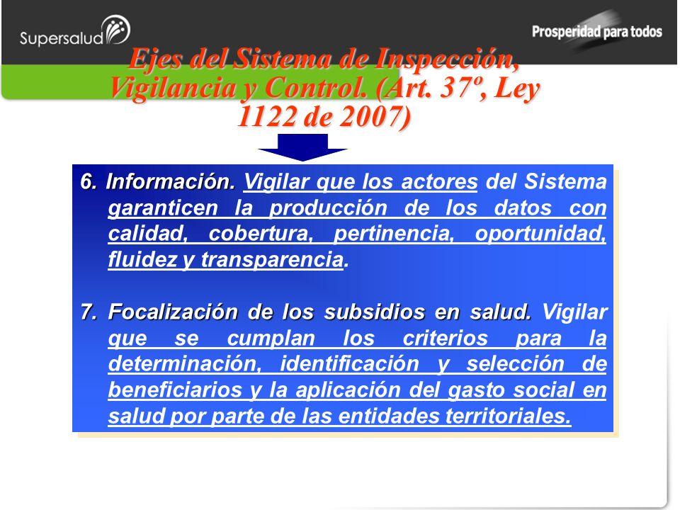 Ejes del Sistema de Inspección, Vigilancia y Control. (Art