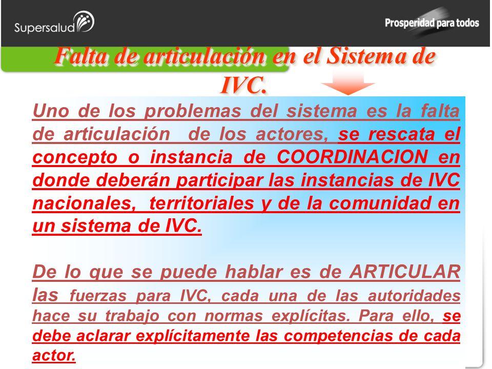 Falta de articulación en el Sistema de IVC.