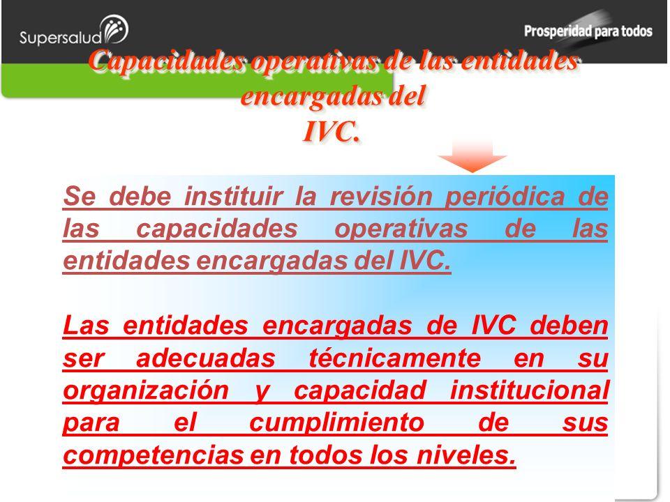 Capacidades operativas de las entidades encargadas del IVC.