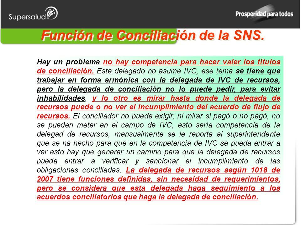Función de Conciliación de la SNS.