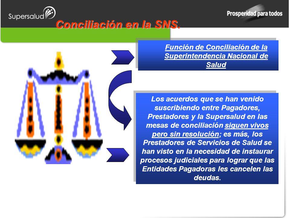 Función de Conciliación de la Superintendencia Nacional de Salud