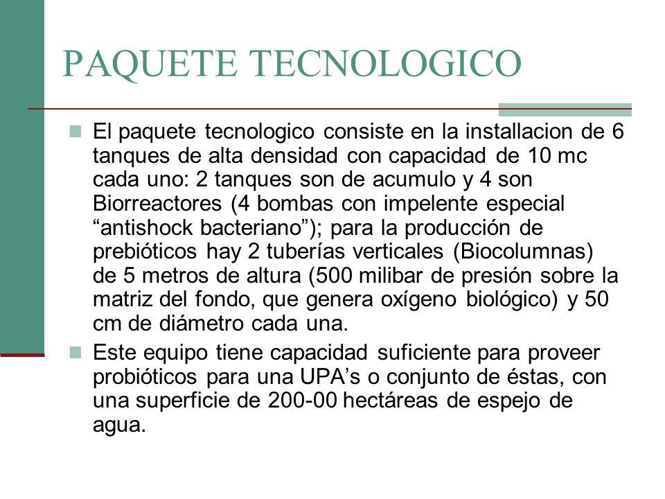 PAQUETE TECNOLOGICO