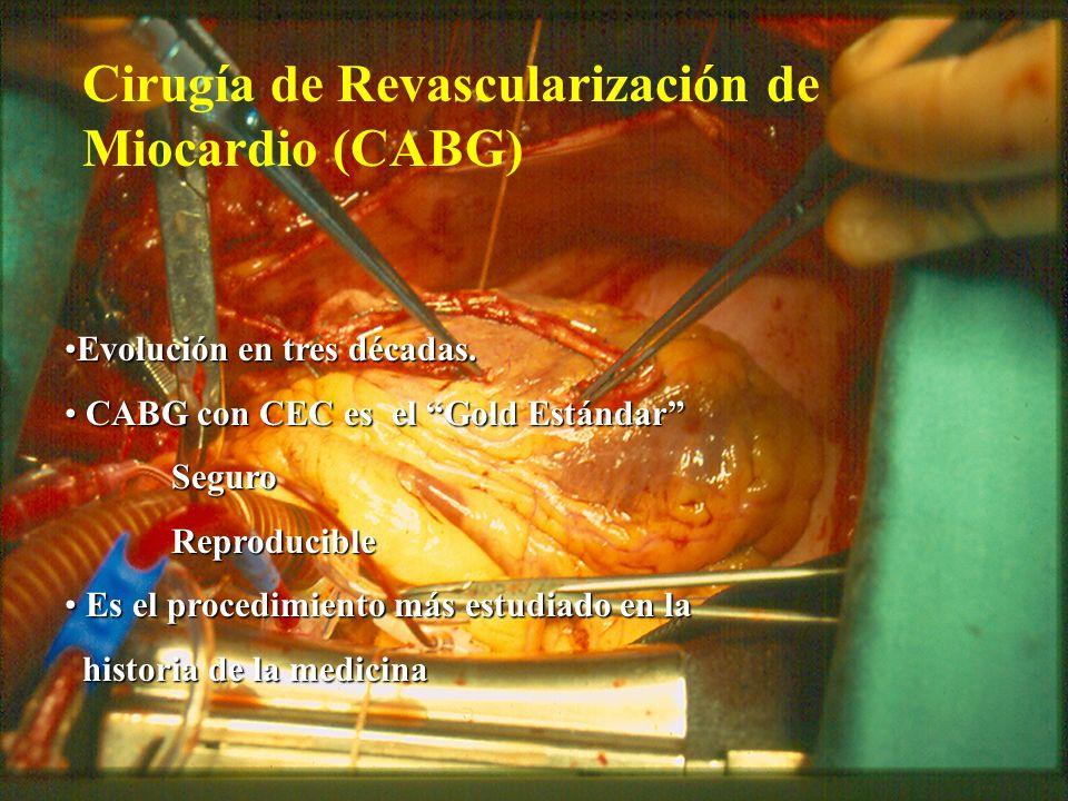 Cirugía de Revascularización de Miocardio (CABG)