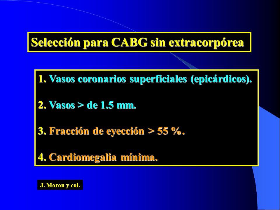 Selección para CABG sin extracorpórea
