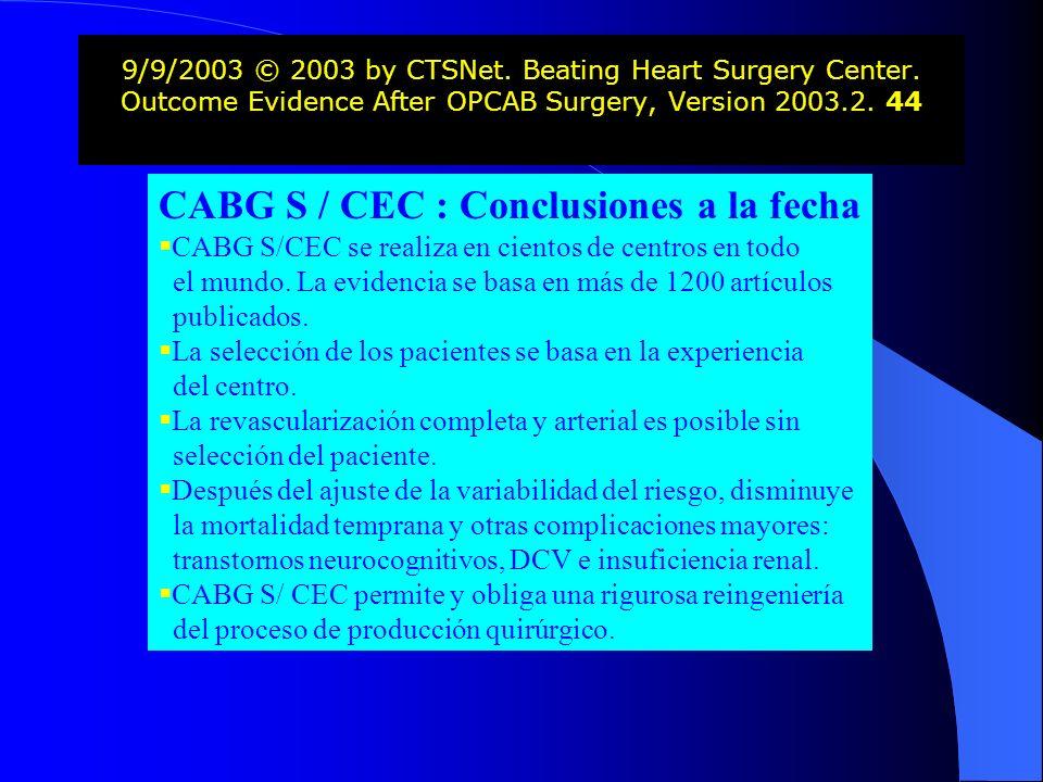 CABG S / CEC : Conclusiones a la fecha