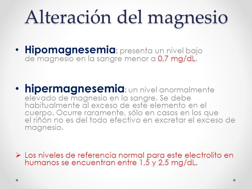 Alteración del magnesio
