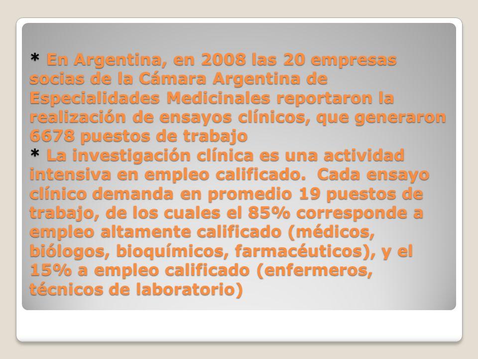 * En Argentina, en 2008 las 20 empresas socias de la Cámara Argentina de Especialidades Medicinales reportaron la realización de ensayos clínicos, que generaron 6678 puestos de trabajo * La investigación clínica es una actividad intensiva en empleo calificado.