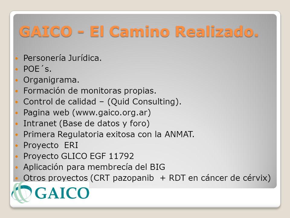 GAICO - El Camino Realizado.