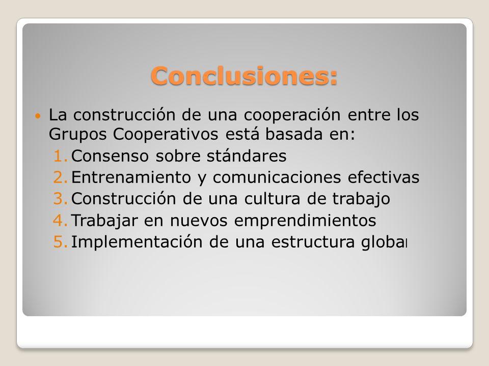 Conclusiones: La construcción de una cooperación entre los Grupos Cooperativos está basada en: Consenso sobre stándares.