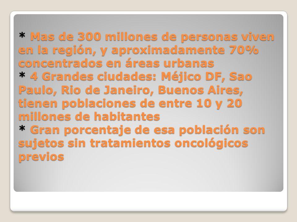 * Mas de 300 millones de personas viven en la región, y aproximadamente 70% concentrados en áreas urbanas * 4 Grandes ciudades: Méjico DF, Sao Paulo, Rio de Janeiro, Buenos Aires, tienen poblaciones de entre 10 y 20 millones de habitantes * Gran porcentaje de esa población son sujetos sin tratamientos oncológicos previos