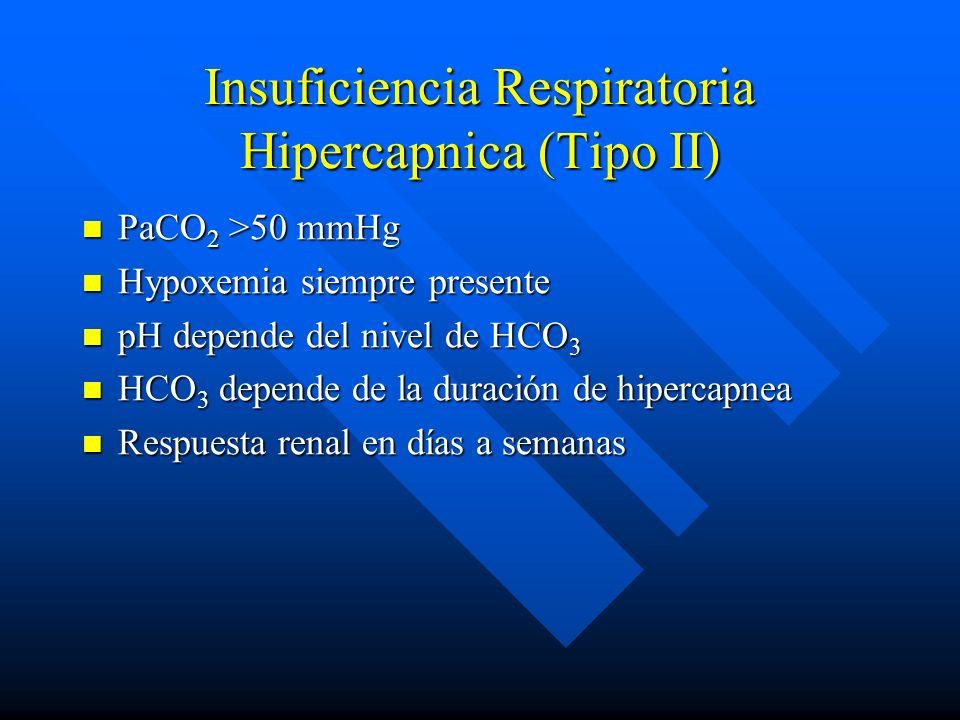 Insuficiencia Respiratoria Hipercapnica (Tipo II)