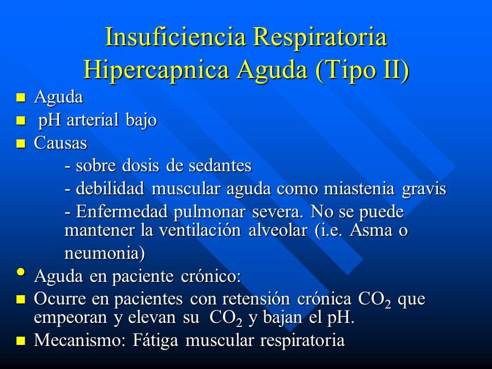Insuficiencia Respiratoria Hipercapnica Aguda (Tipo II)