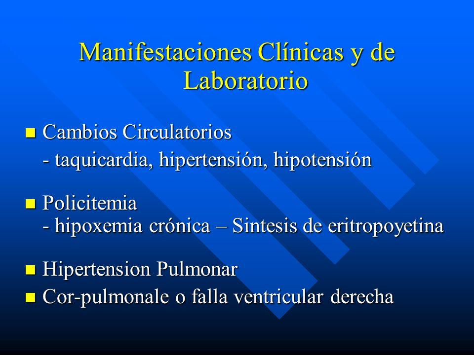 Manifestaciones Clínicas y de Laboratorio