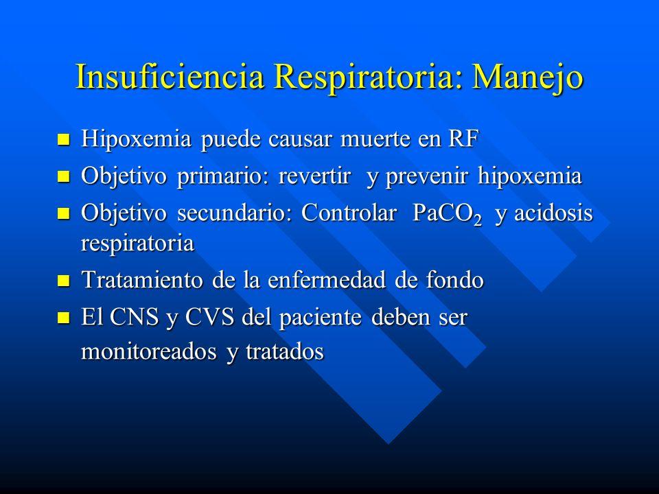 Insuficiencia Respiratoria: Manejo