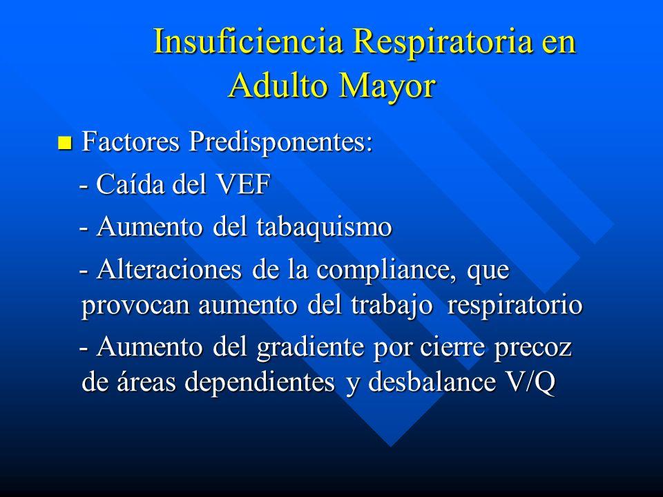 Insuficiencia Respiratoria en Adulto Mayor