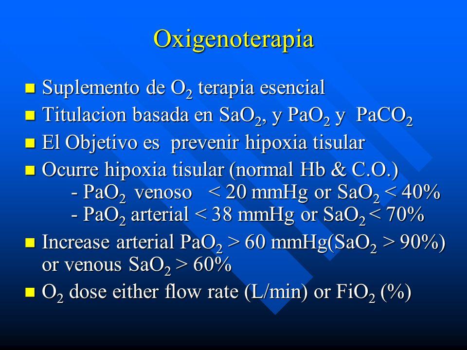 Oxigenoterapia Suplemento de O2 terapia esencial