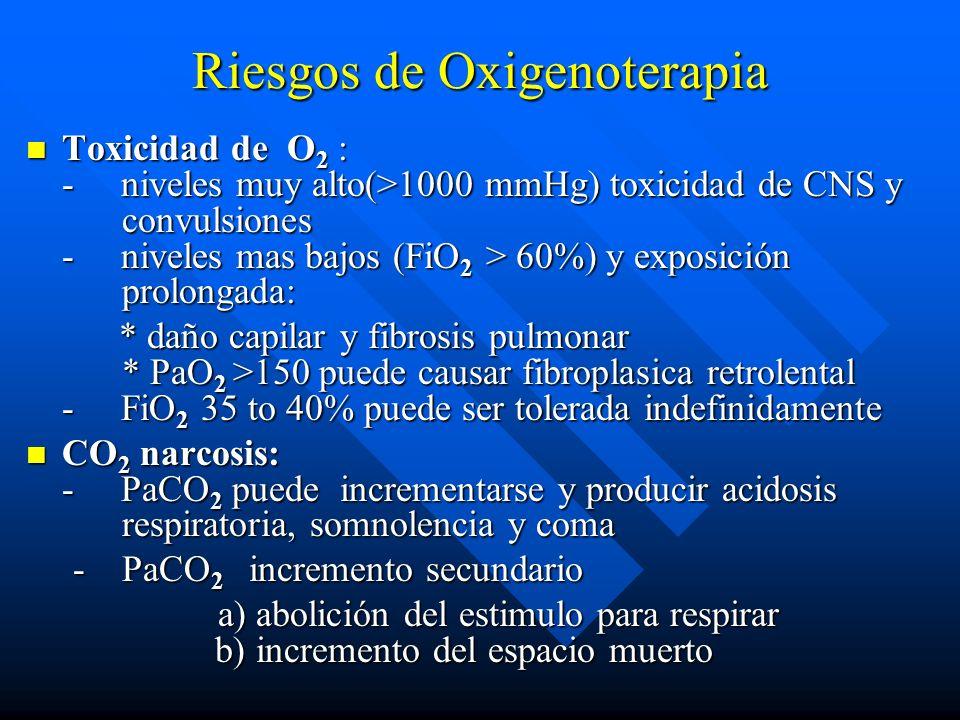 Riesgos de Oxigenoterapia