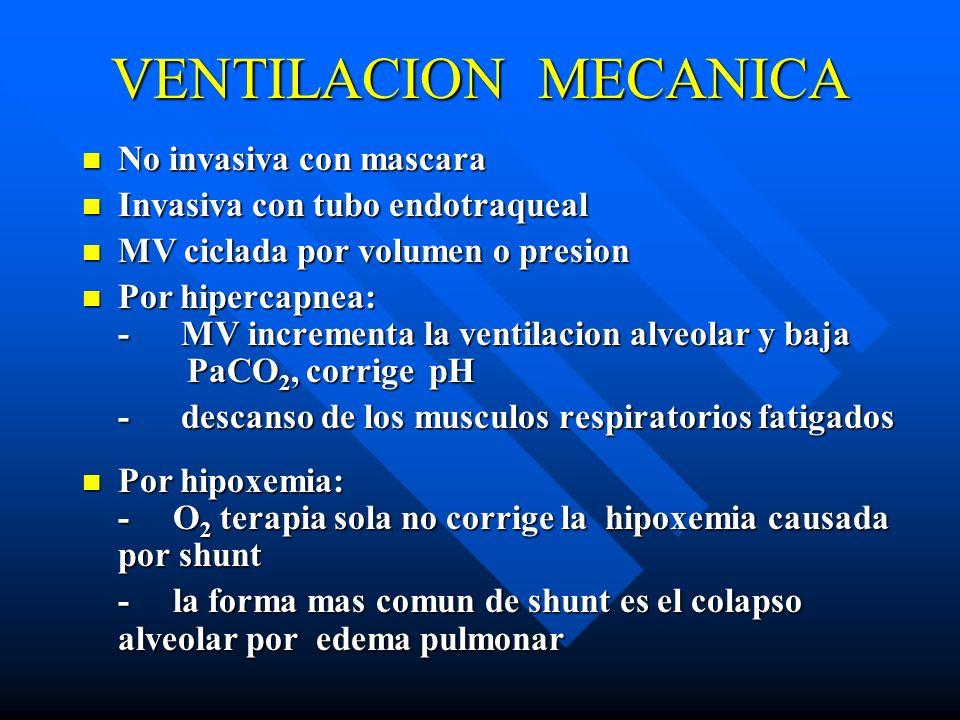VENTILACION MECANICA No invasiva con mascara