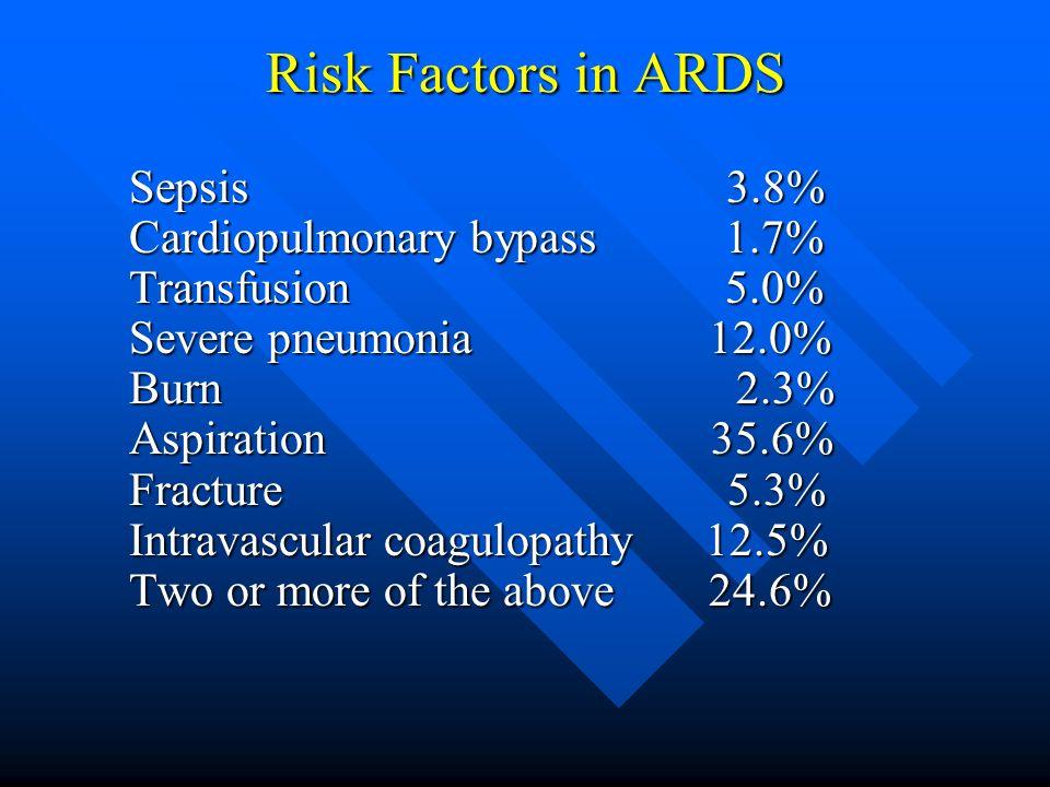 Risk Factors in ARDS