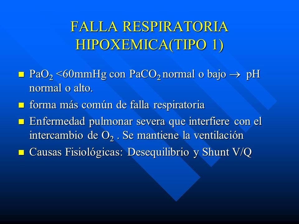 FALLA RESPIRATORIA HIPOXEMICA(TIPO 1)