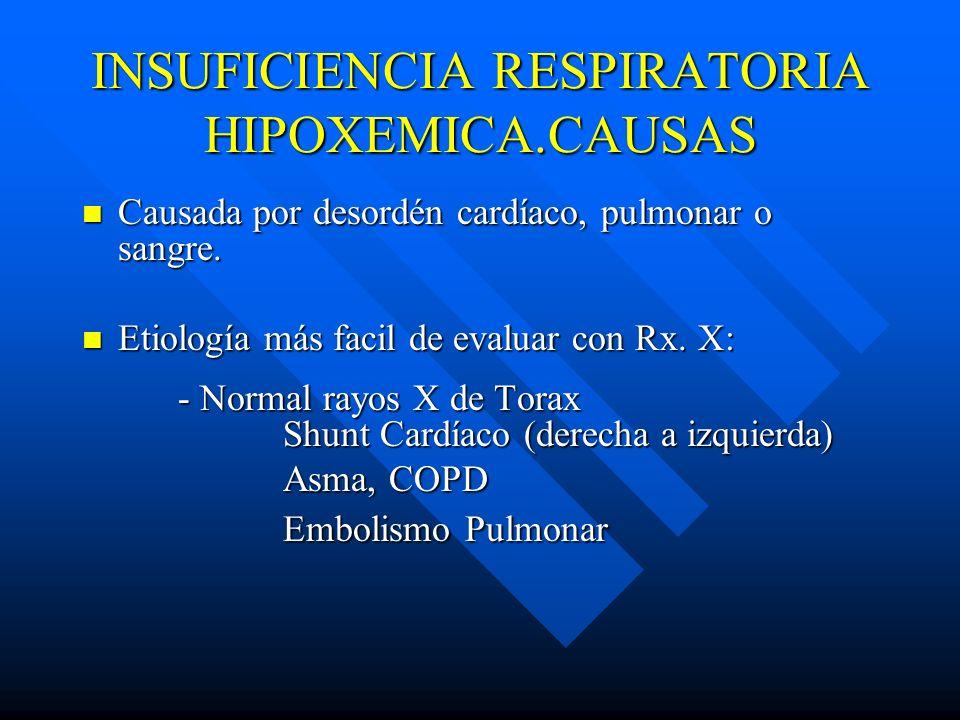 INSUFICIENCIA RESPIRATORIA HIPOXEMICA.CAUSAS