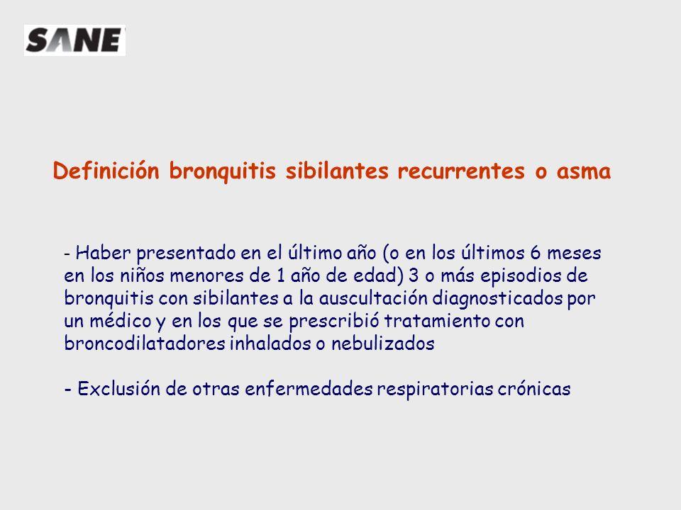 Definición bronquitis sibilantes recurrentes o asma