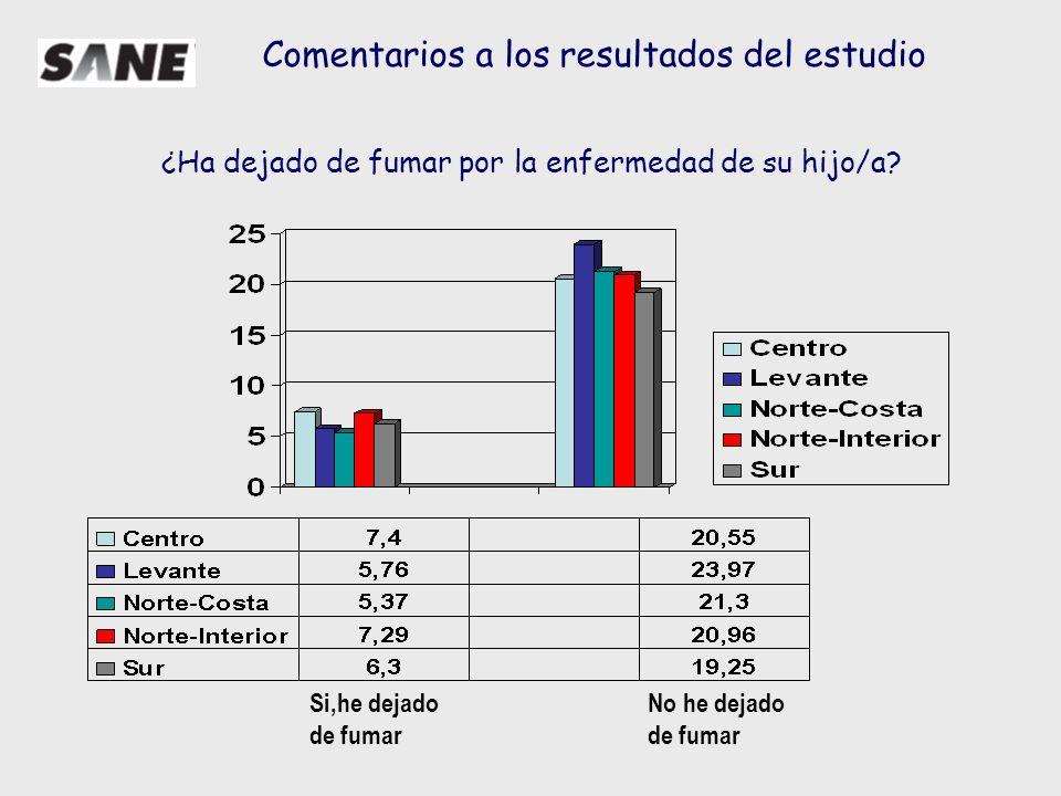 Comentarios a los resultados del estudio