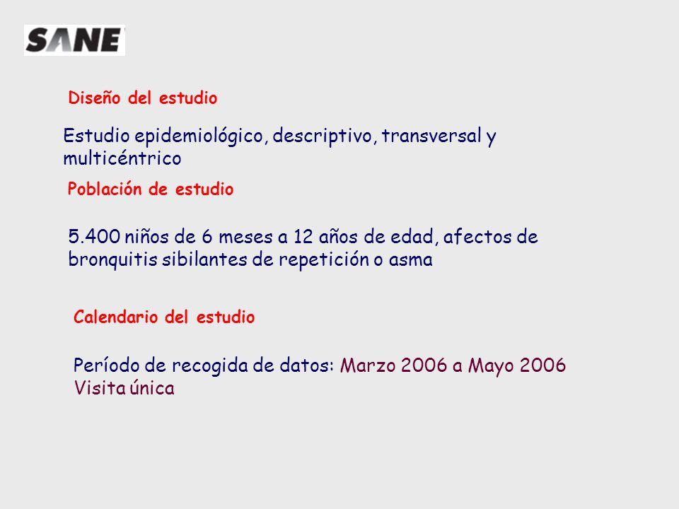 Estudio epidemiológico, descriptivo, transversal y multicéntrico