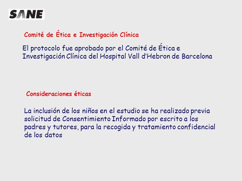 Comité de Ética e Investigación Clínica