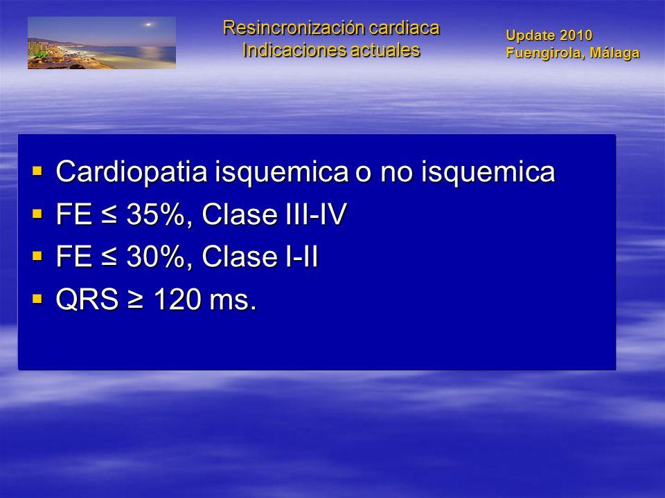 Resincronización cardiaca Indicaciones actuales