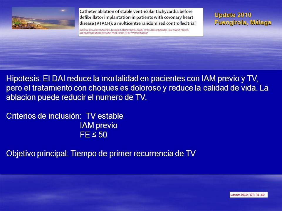 ablacion puede reducir el numero de TV.