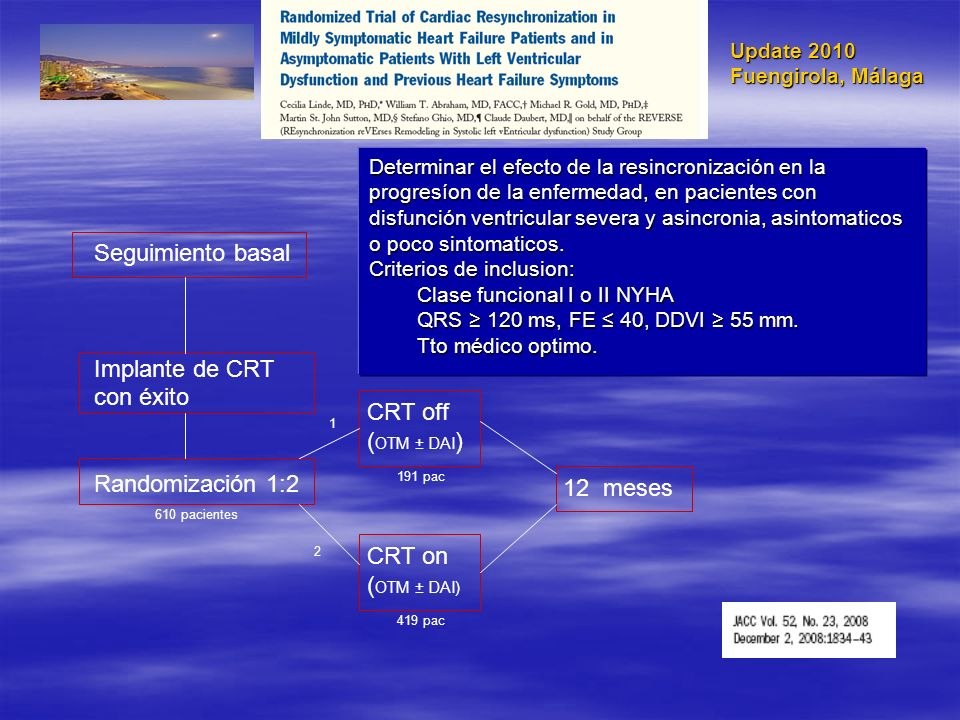 Seguimiento basal Implante de CRT con éxito Randomización 1:2 CRT off