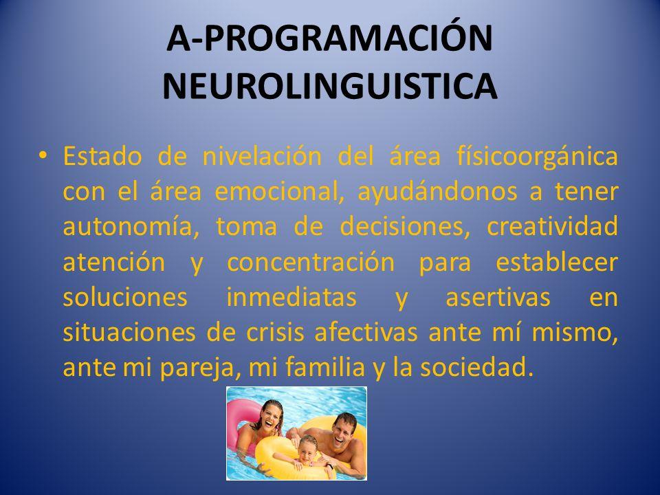 A-PROGRAMACIÓN NEUROLINGUISTICA