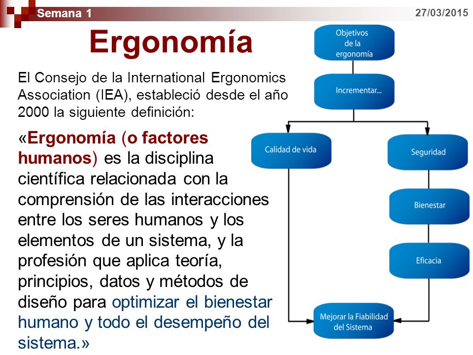 Ergonom a seguridad e higiene industrial ppt video for Para que sirve la ergonomia