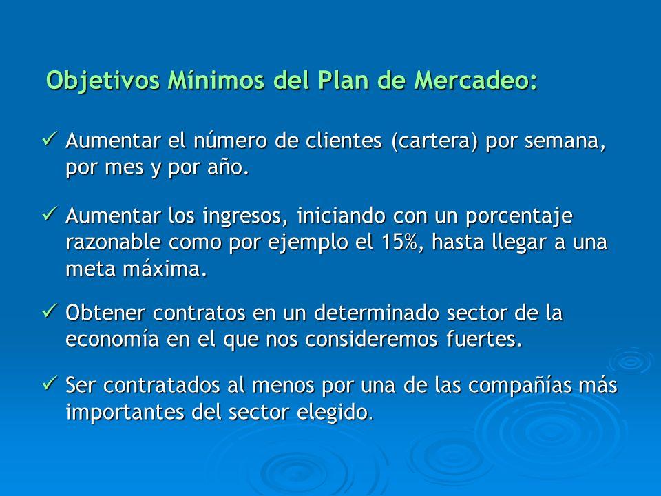 Objetivos Mínimos del Plan de Mercadeo: