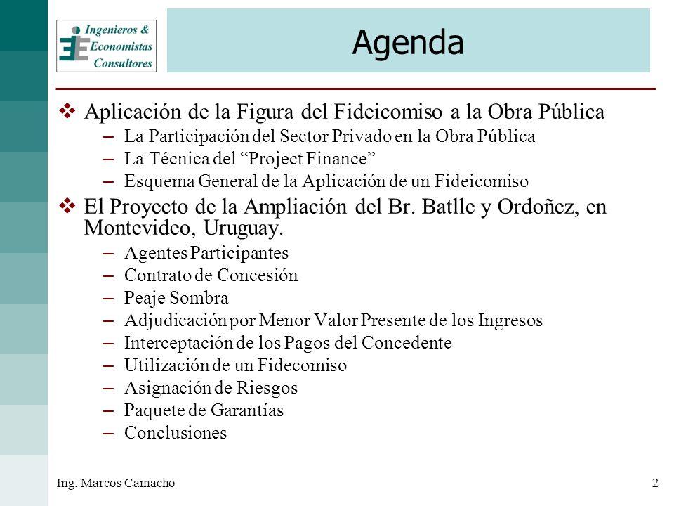 Agenda Aplicación de la Figura del Fideicomiso a la Obra Pública