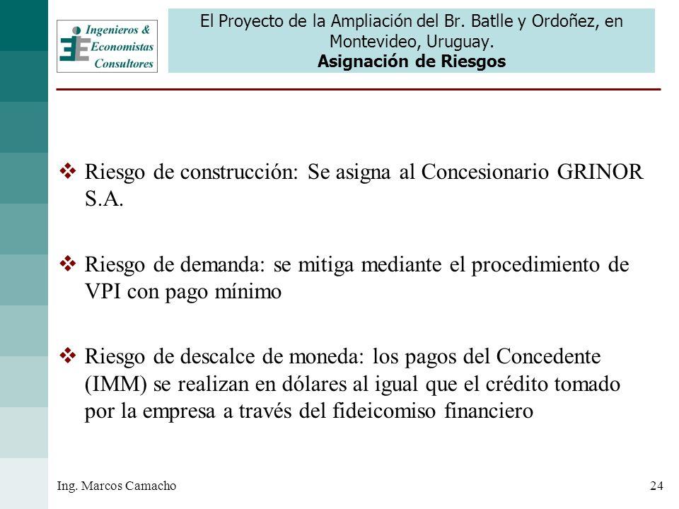 Riesgo de construcción: Se asigna al Concesionario GRINOR S.A.