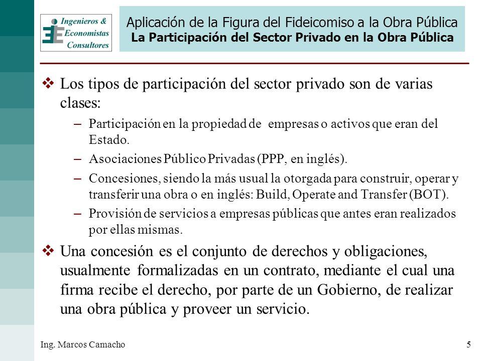 Los tipos de participación del sector privado son de varias clases:
