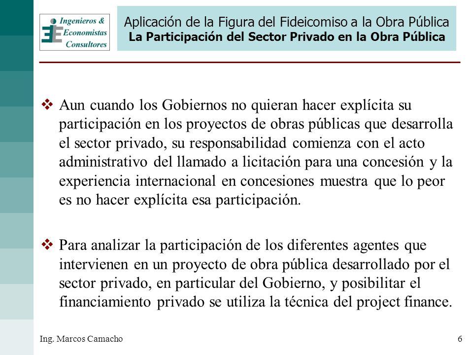 Aplicación de la Figura del Fideicomiso a la Obra Pública La Participación del Sector Privado en la Obra Pública