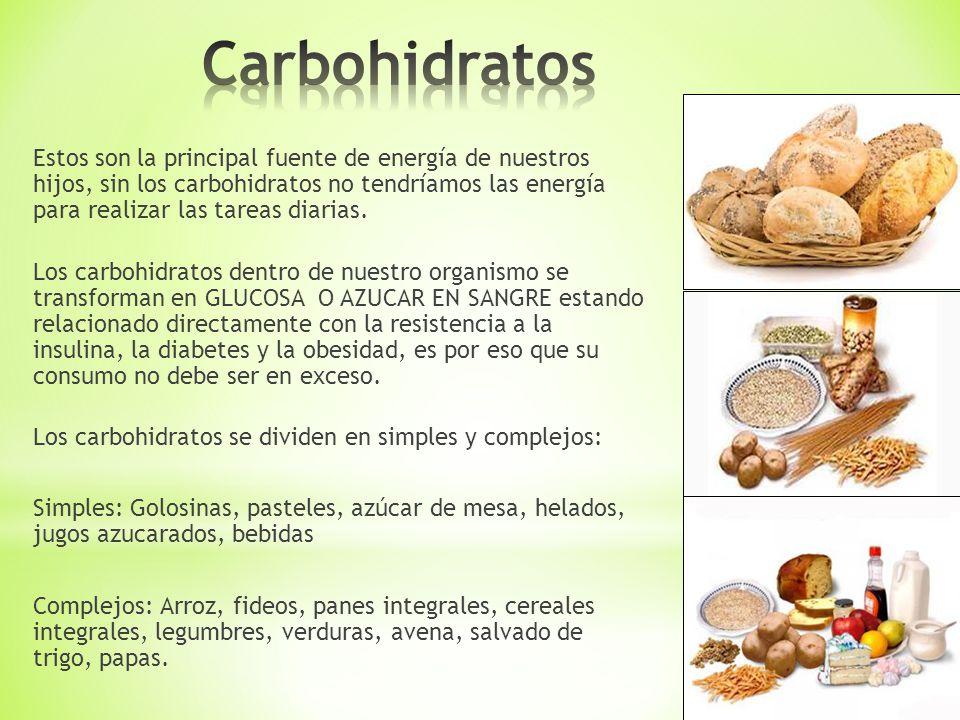 Carbohidratos Complejos Saludables Related Keywords